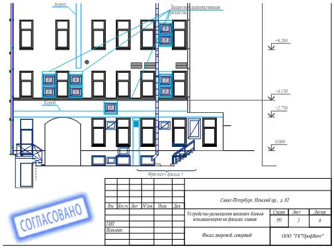 Стоимость установки кондиционера в квартиру пермь